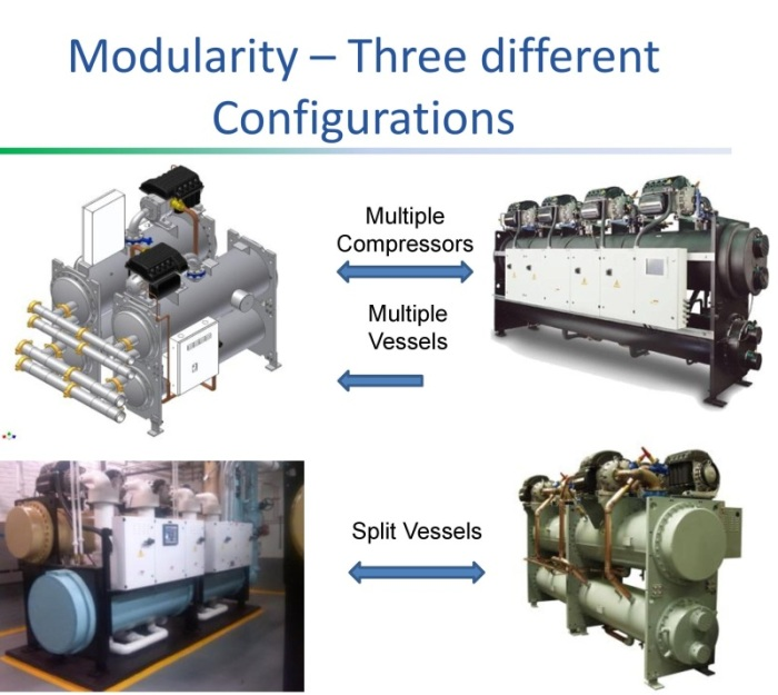 engineering solutions chiller modularity
